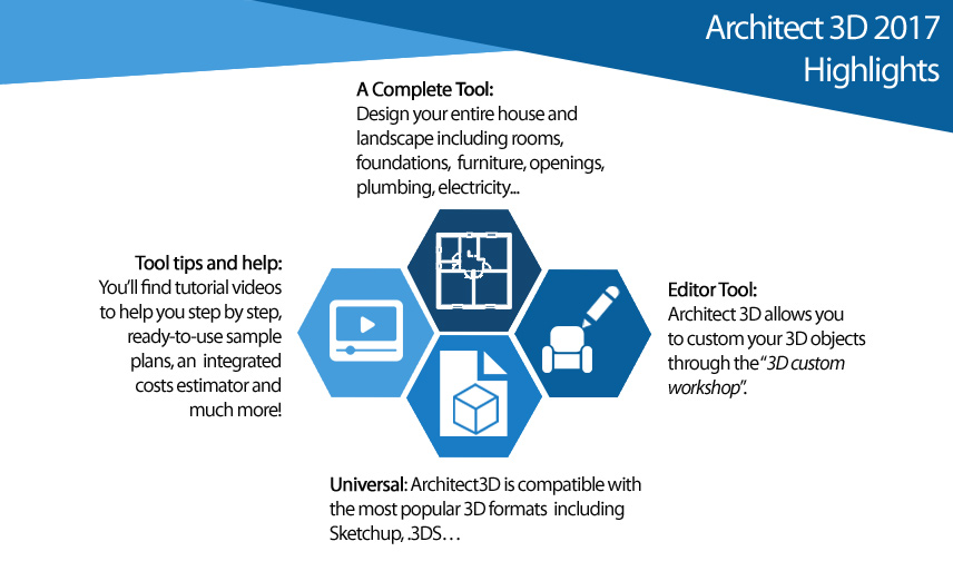 Architect 3D Mac - Design and equip your dream home down to the